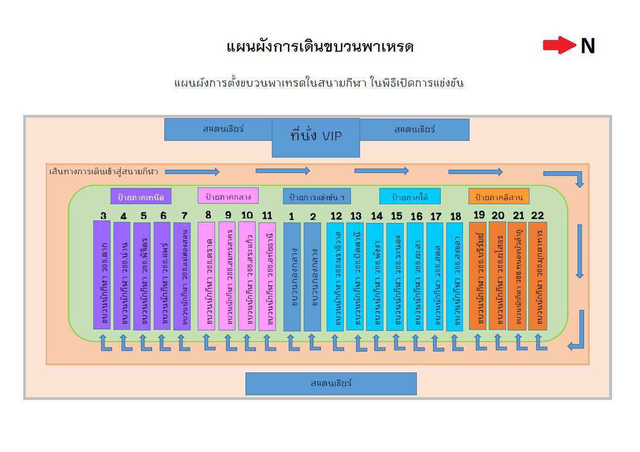 https://sites.google.com/a/mukcc.ac.th/mukdahan-games/phaenphang-kar-cad-ngan/pared.png